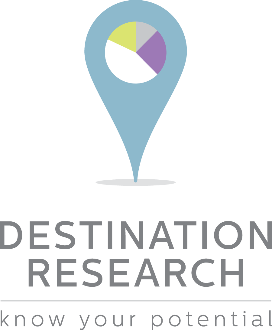 Destination Research